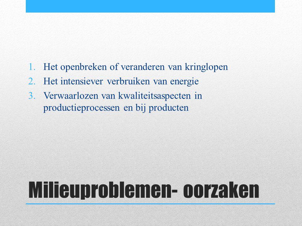 Milieuproblemen- oorzaken