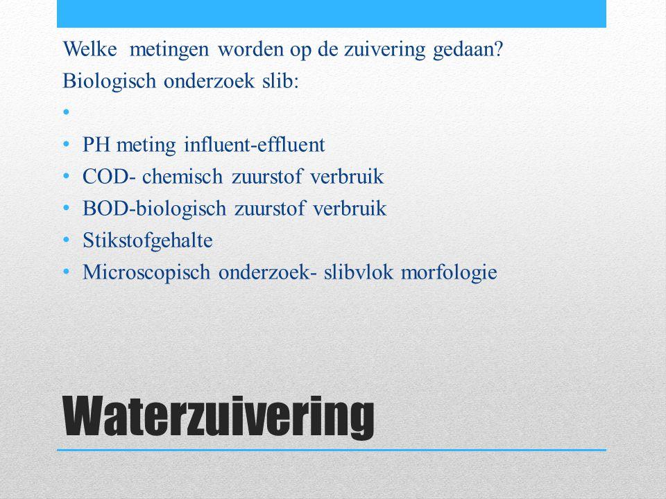 Waterzuivering Welke metingen worden op de zuivering gedaan