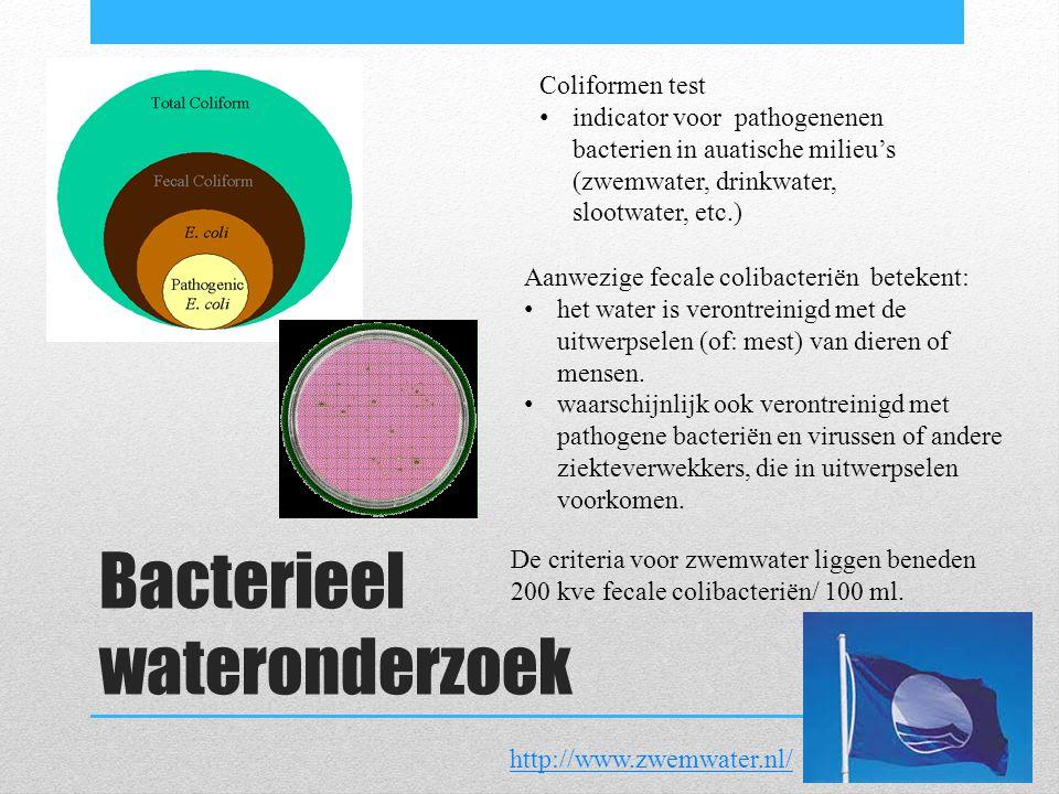 Bacterieel wateronderzoek