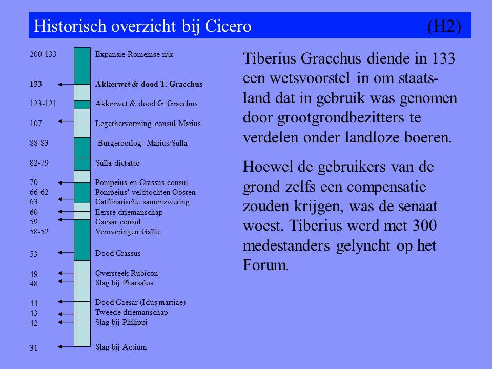 Historisch overzicht bij Cicero (H2)