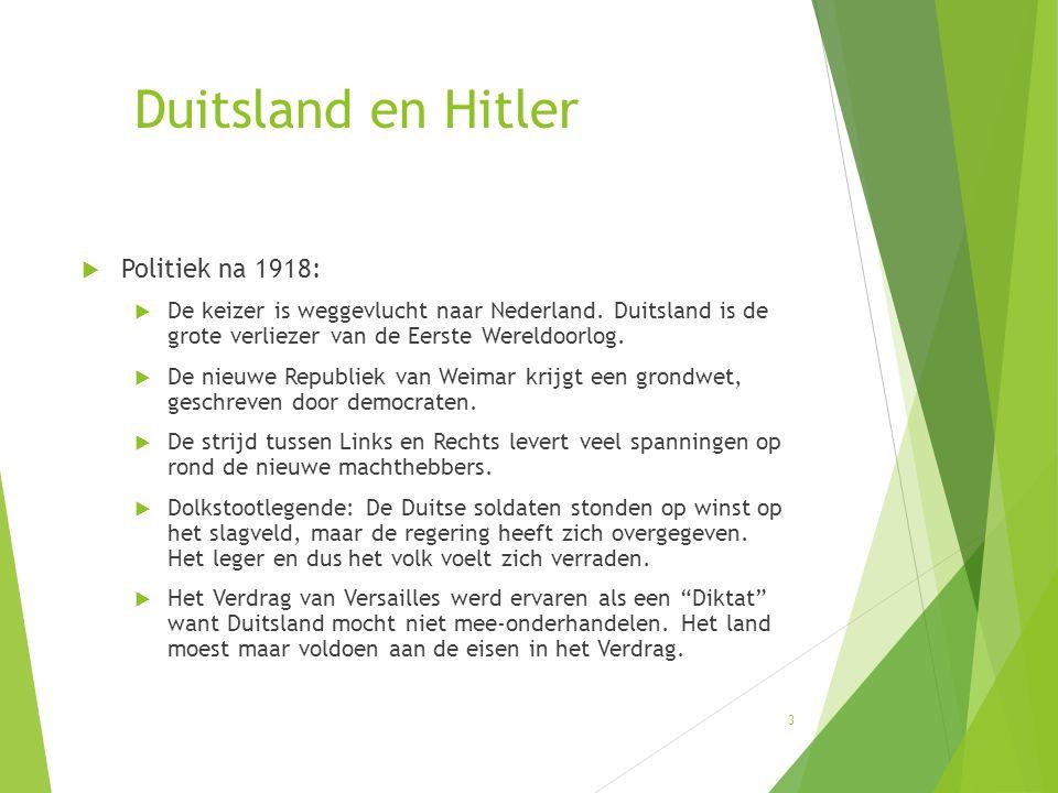 Duitsland en Hitler Politiek na 1918: