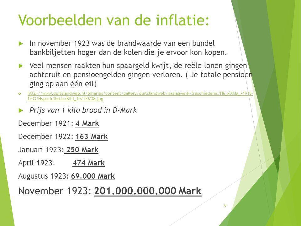 Voorbeelden van de inflatie: