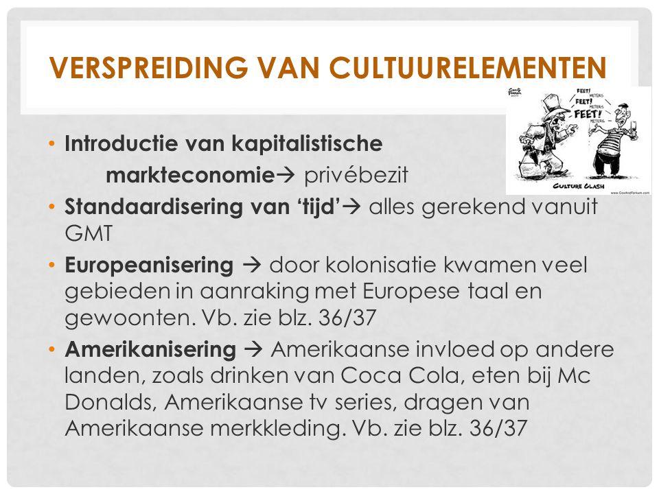 Verspreiding van cultuurelementen