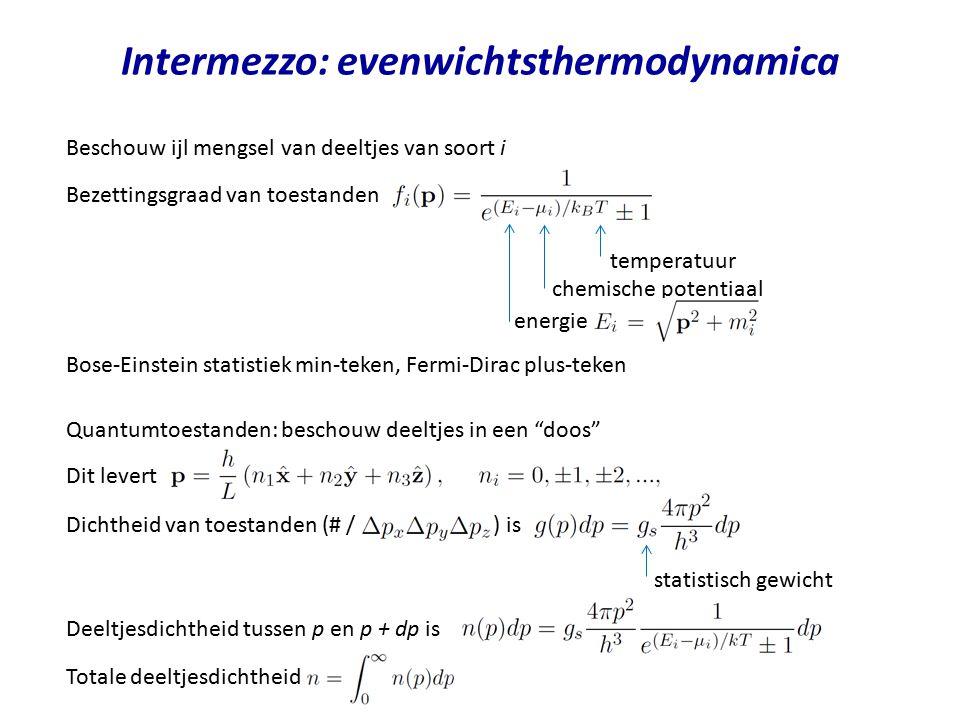 Intermezzo: evenwichtsthermodynamica