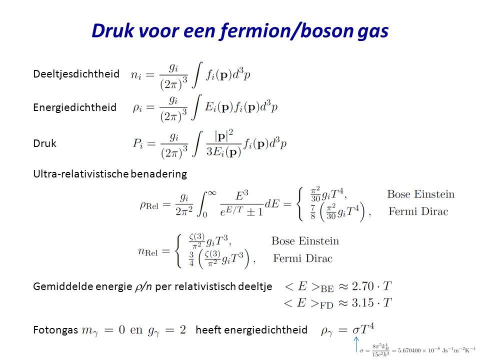 Druk voor een fermion/boson gas