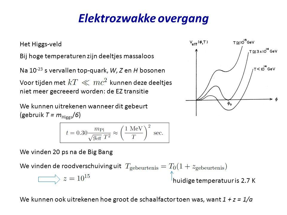 Elektrozwakke overgang