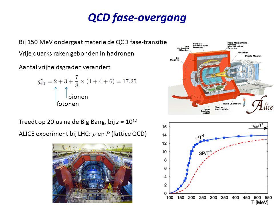 QCD fase-overgang Bij 150 MeV ondergaat materie de QCD fase-transitie