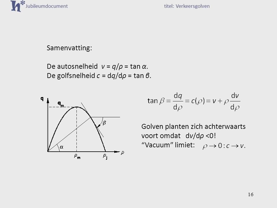 Samenvatting: De autosnelheid v = q/ρ = tan α. De golfsnelheid c = dq/dρ = tan β. Golven planten zich achterwaarts.