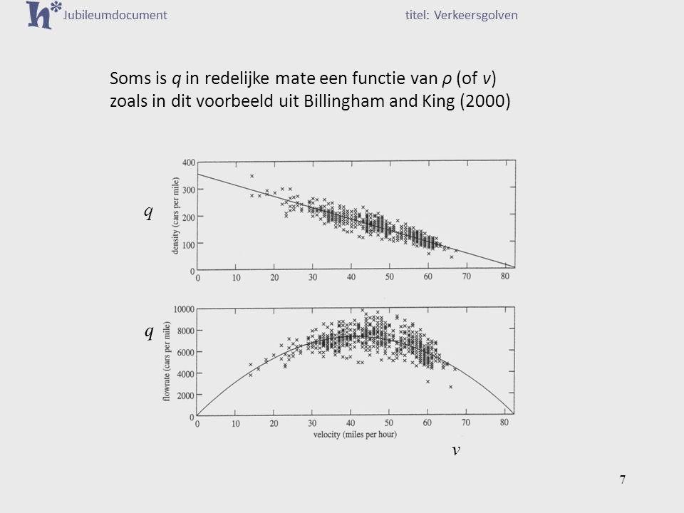 q Soms is q in redelijke mate een functie van ρ (of v) zoals in dit voorbeeld uit Billingham and King (2000)
