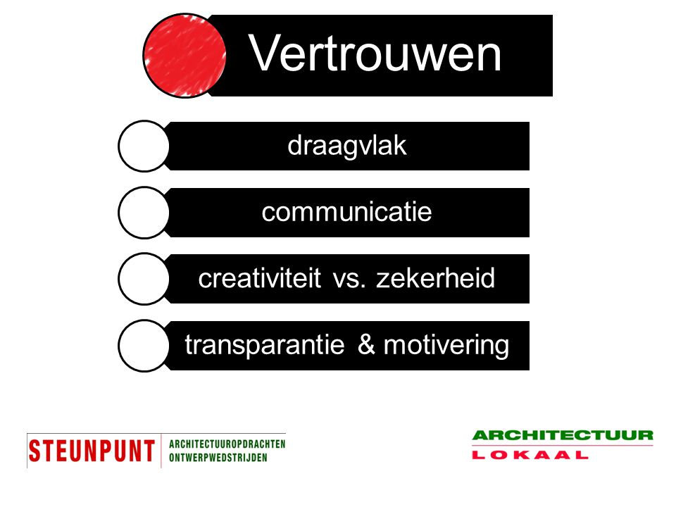 creativiteit vs. zekerheid transparantie & motivering