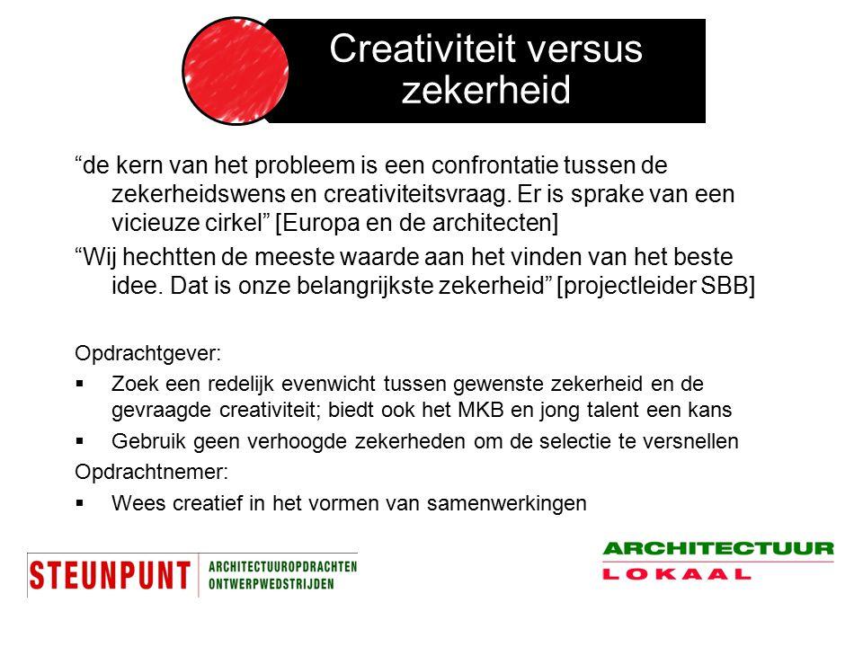 Creativiteit versus zekerheid