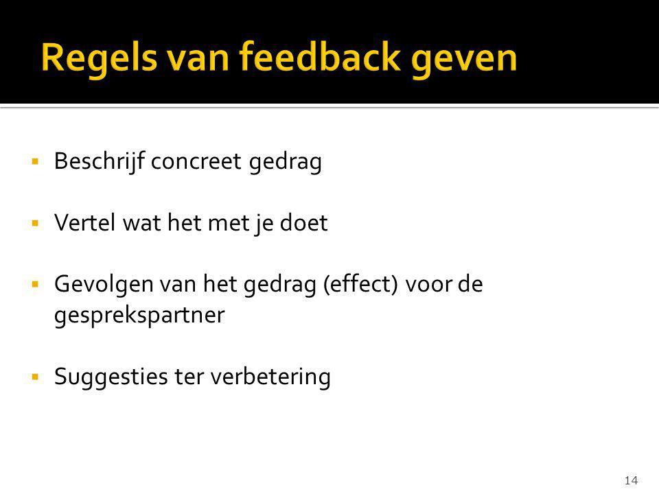 Regels van feedback geven