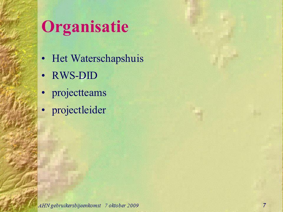 Organisatie Het Waterschapshuis RWS-DID projectteams projectleider