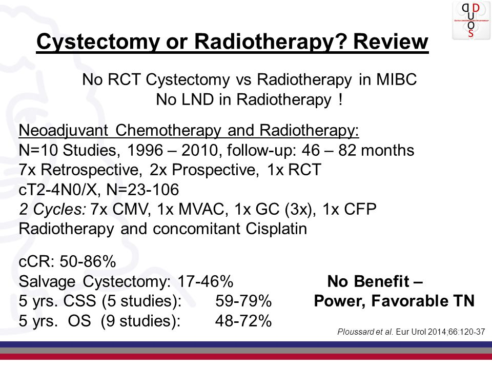 No RCT Cystectomy vs Radiotherapy in MIBC
