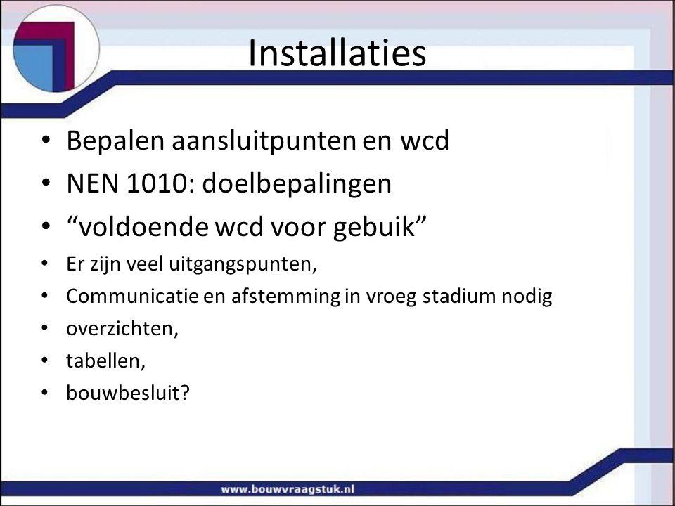 Installaties Bepalen aansluitpunten en wcd NEN 1010: doelbepalingen
