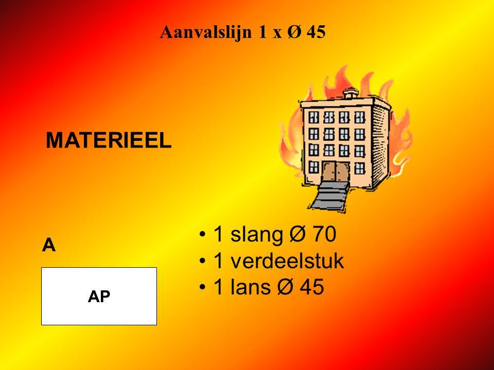 MATERIEEL 1 slang Ø 70 1 verdeelstuk 1 lans Ø 45 Aanvalslijn 1 x Ø 45