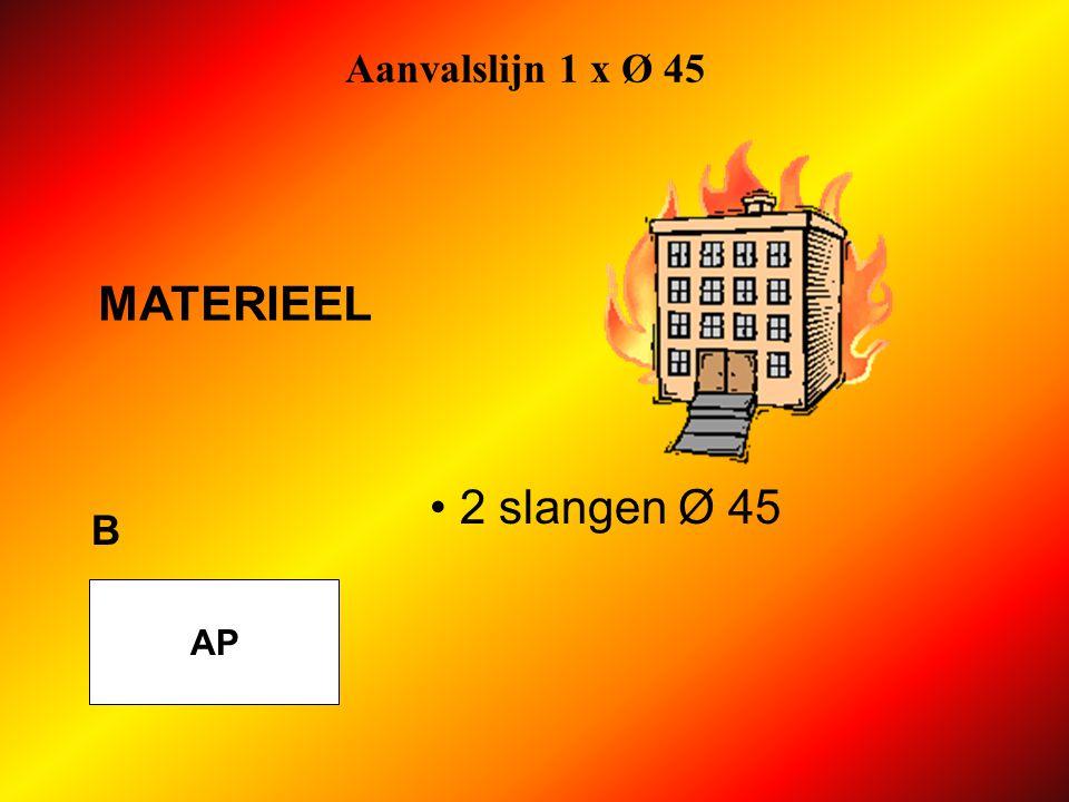 Aanvalslijn 1 x Ø 45 MATERIEEL 2 slangen Ø 45 B AP