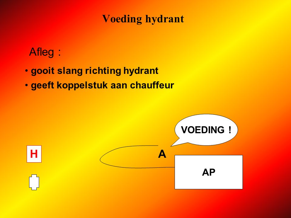 Voeding hydrant Afleg : H A gooit slang richting hydrant