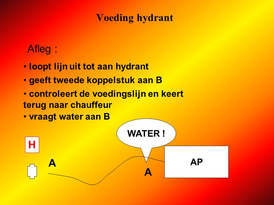 Voeding hydrant Afleg : H A A loopt lijn uit tot aan hydrant