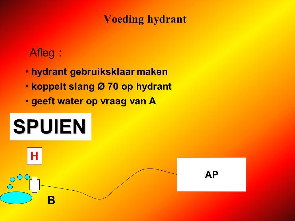 SPUIEN Voeding hydrant Afleg : H B hydrant gebruiksklaar maken
