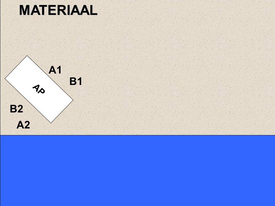 MATERIAAL A1 AP B1 B2 A2