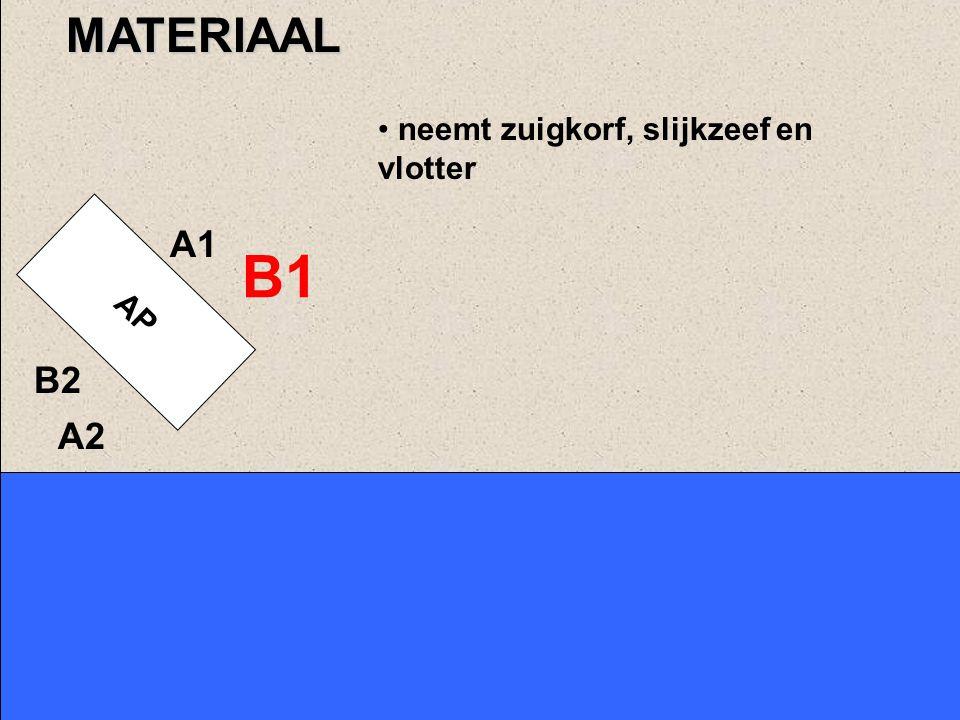 MATERIAAL neemt zuigkorf, slijkzeef en vlotter A1 B1 AP B2 A2