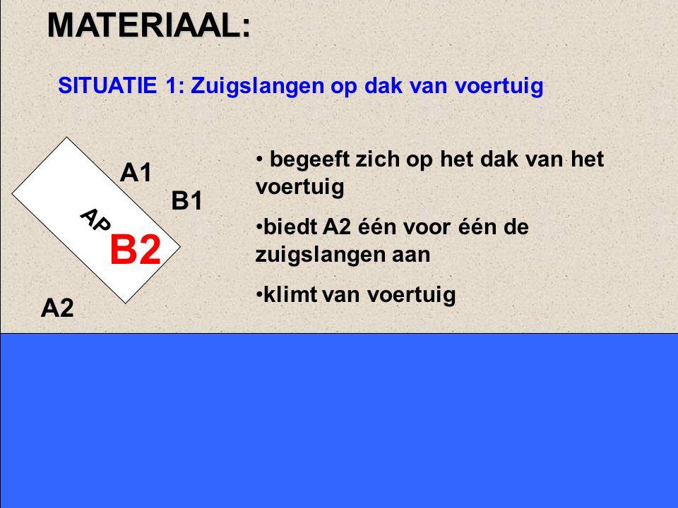 B2 MATERIAAL: A1 B1 A2 SITUATIE 1: Zuigslangen op dak van voertuig