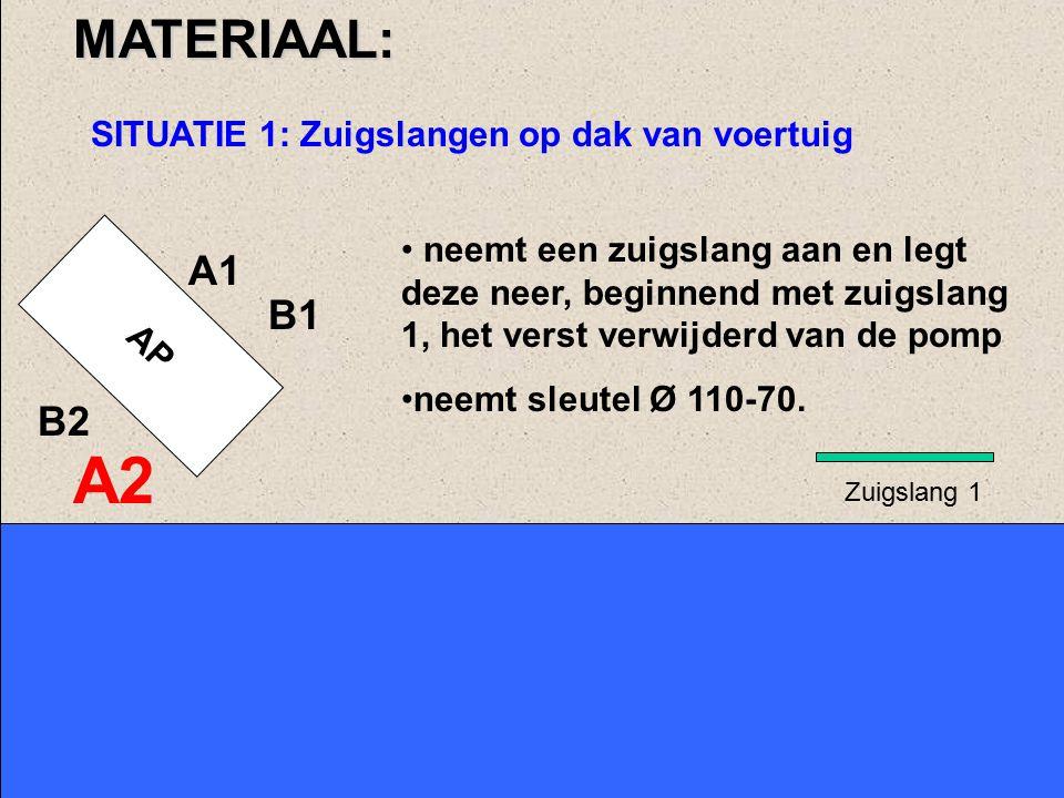 A2 MATERIAAL: A1 B1 B2 SITUATIE 1: Zuigslangen op dak van voertuig