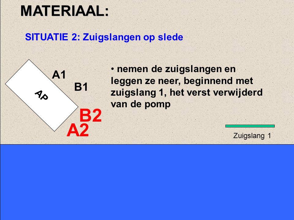 B2 A2 MATERIAAL: A1 B1 SITUATIE 2: Zuigslangen op slede