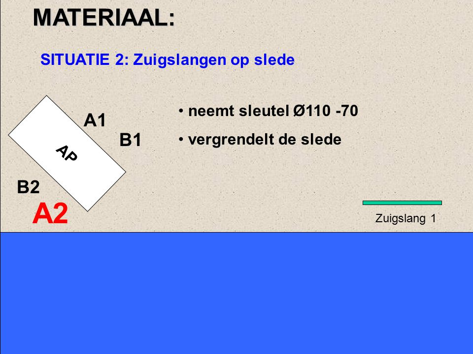 A2 MATERIAAL: A1 B1 B2 SITUATIE 2: Zuigslangen op slede