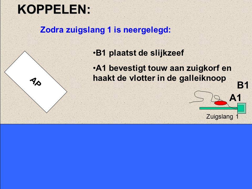 KOPPELEN: B1 A1 Zodra zuigslang 1 is neergelegd: