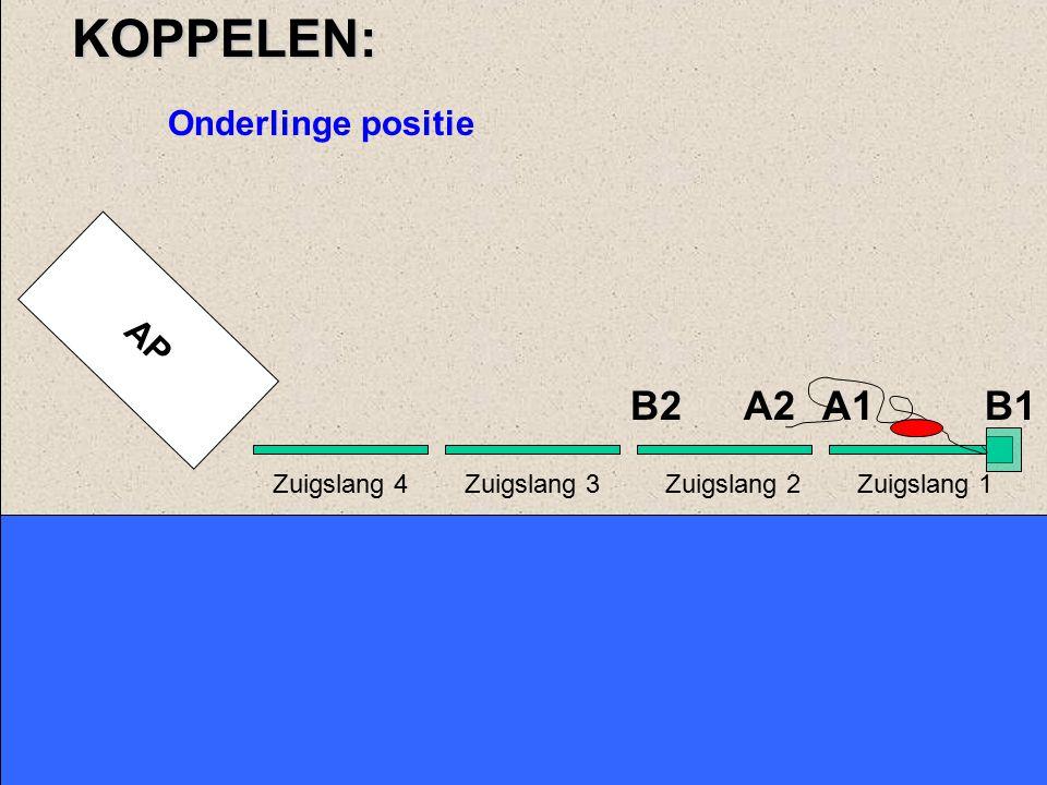 KOPPELEN: B2 A2 A1 B1 Onderlinge positie AP Zuigslang 4 Zuigslang 3