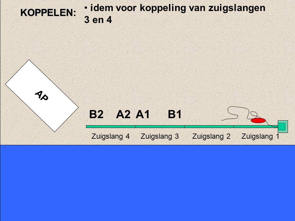B2 A2 A1 B1 KOPPELEN: idem voor koppeling van zuigslangen 3 en 4 AP