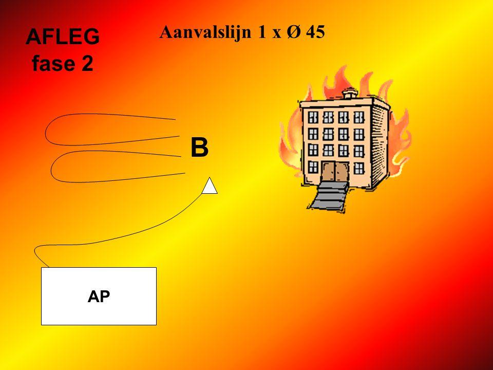 Aanvalslijn 1 x Ø 45 AFLEG fase 2 B AP