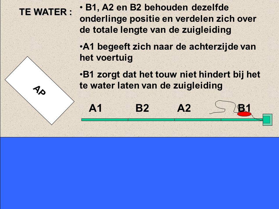 TE WATER : B1, A2 en B2 behouden dezelfde onderlinge positie en verdelen zich over de totale lengte van de zuigleiding.