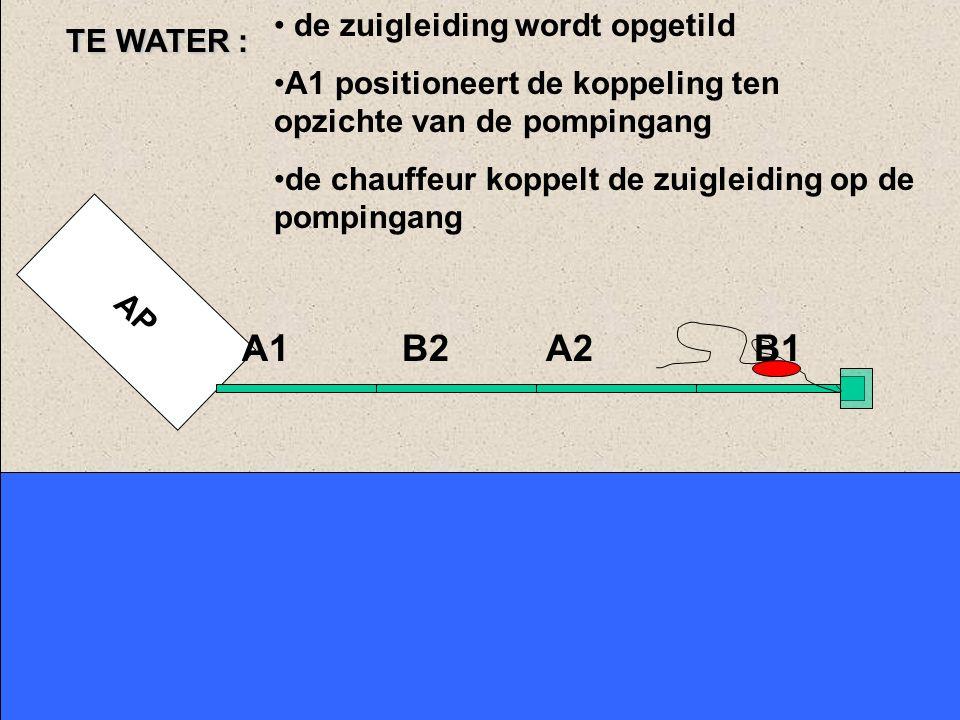 A1 B2 A2 B1 TE WATER : de zuigleiding wordt opgetild