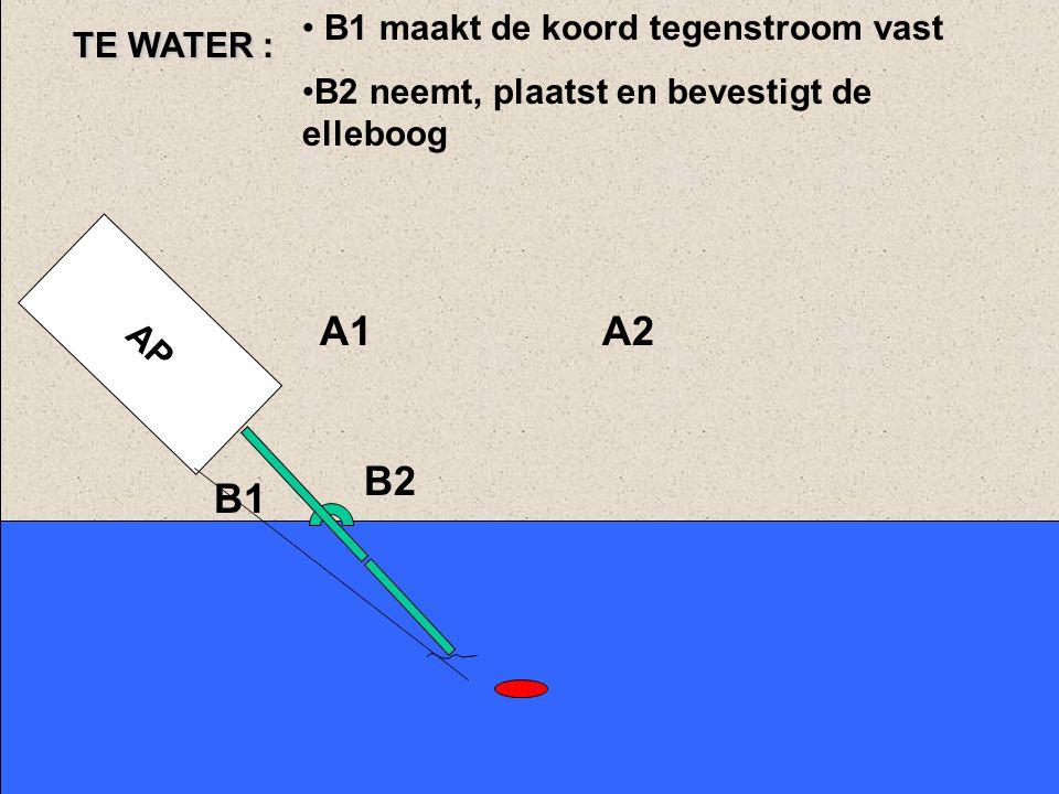 A1 A2 B2 B1 TE WATER : B1 maakt de koord tegenstroom vast