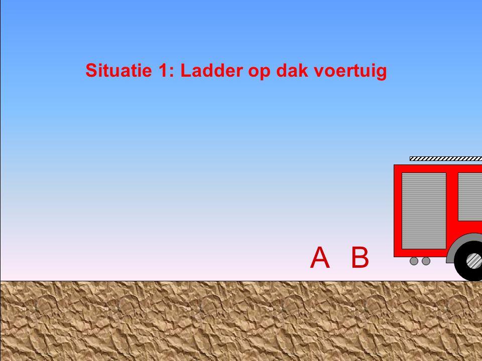 Situatie 1: Ladder op dak voertuig