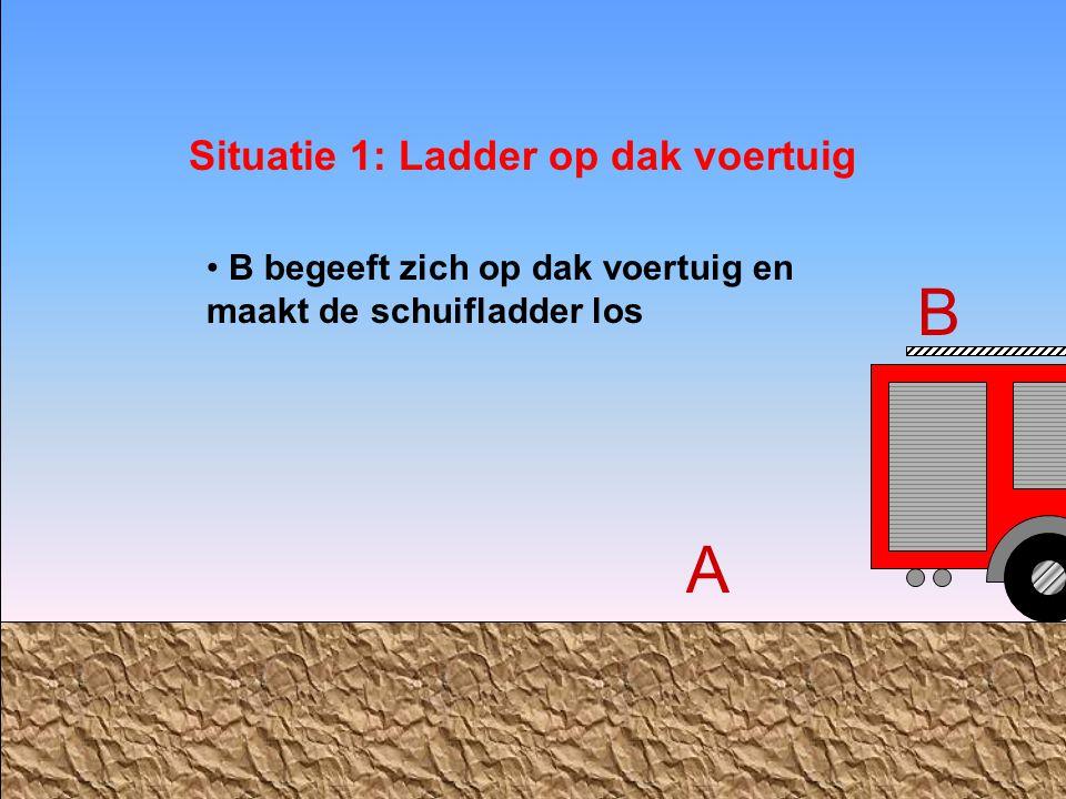 B A Situatie 1: Ladder op dak voertuig