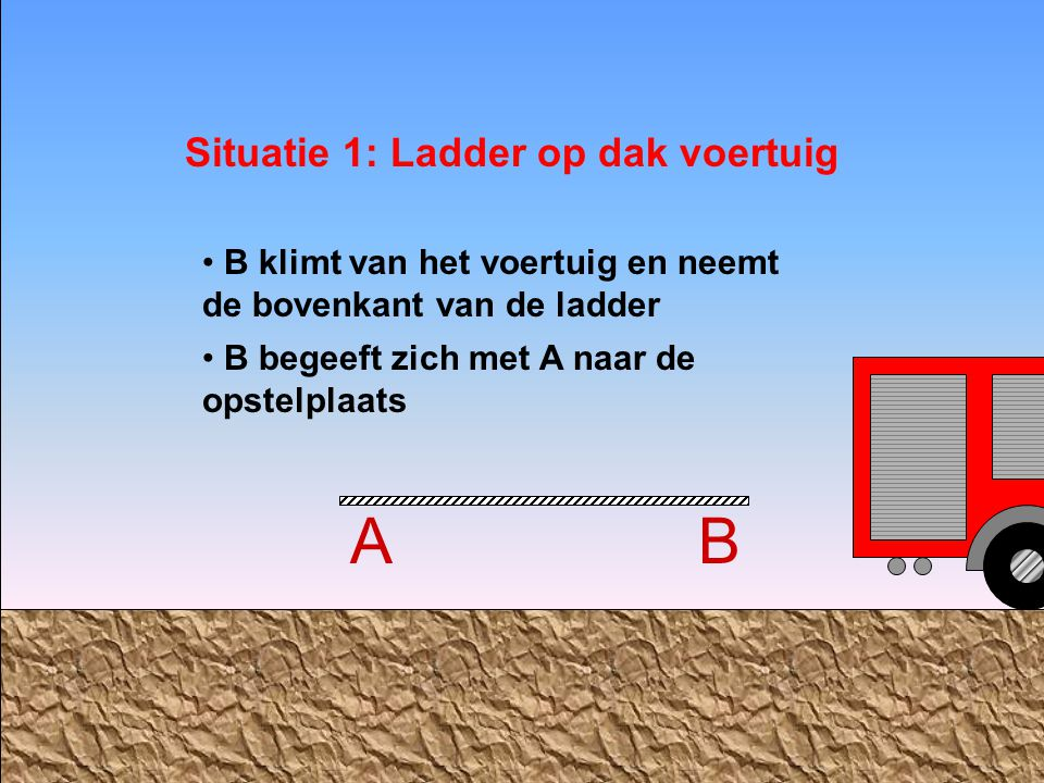 A B Situatie 1: Ladder op dak voertuig