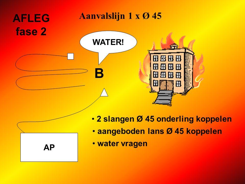 B AFLEG fase 2 Aanvalslijn 1 x Ø 45 WATER!