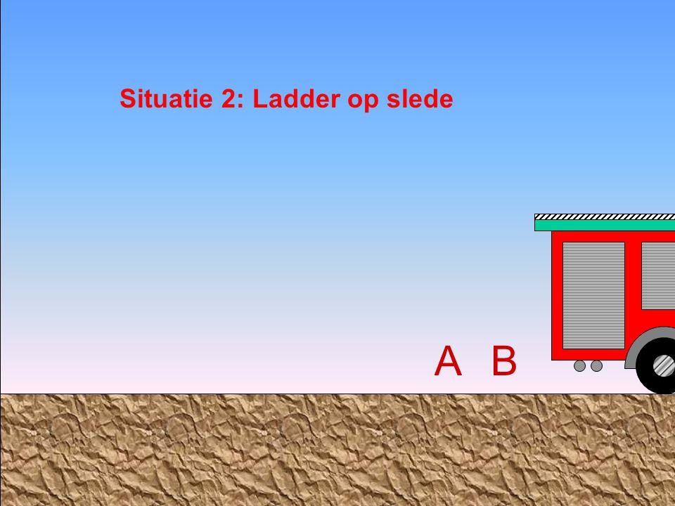 Situatie 2: Ladder op slede