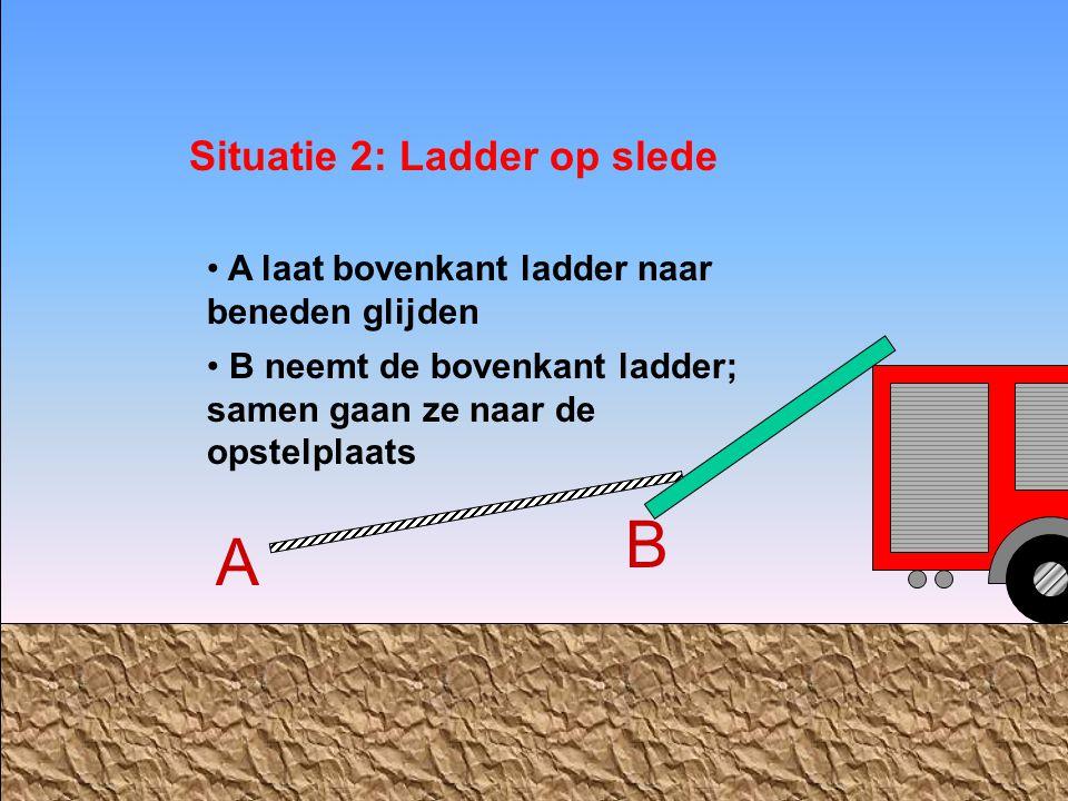B A Situatie 2: Ladder op slede