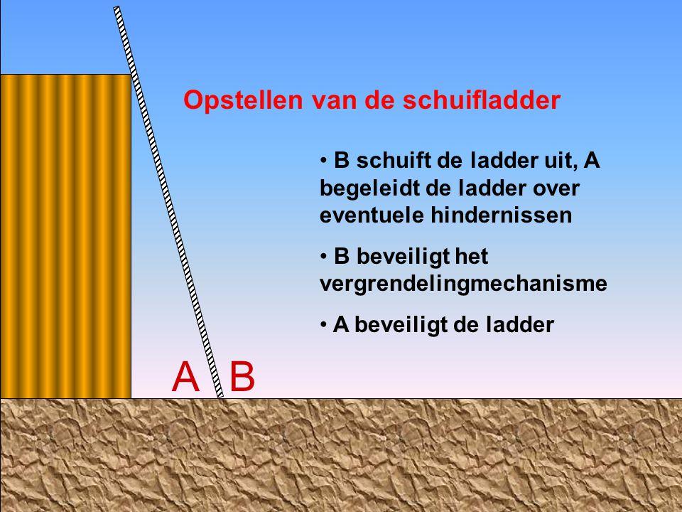 A B Opstellen van de schuifladder