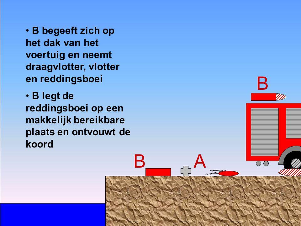 B begeeft zich op het dak van het voertuig en neemt draagvlotter, vlotter en reddingsboei