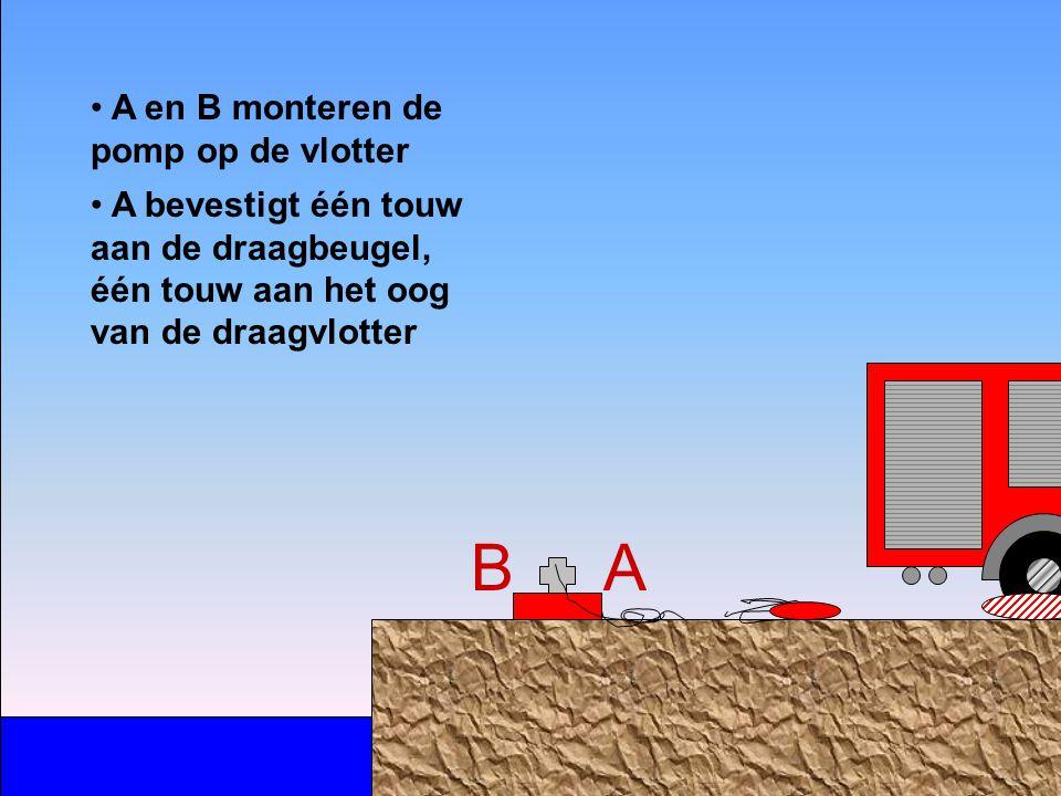 B A A en B monteren de pomp op de vlotter