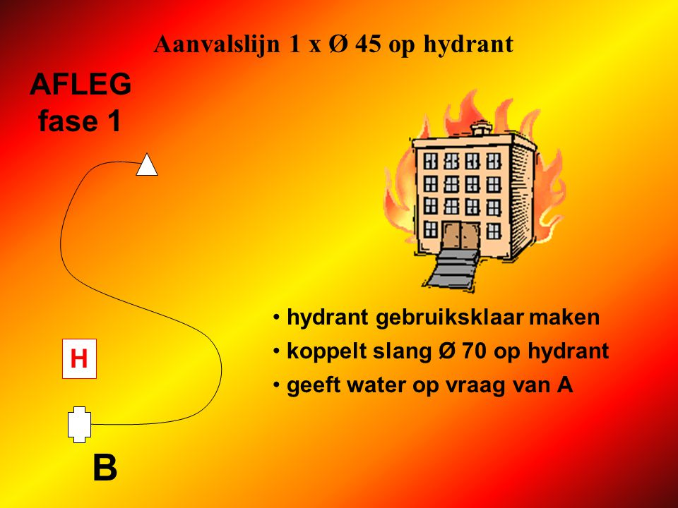 Aanvalslijn 1 x Ø 45 op hydrant