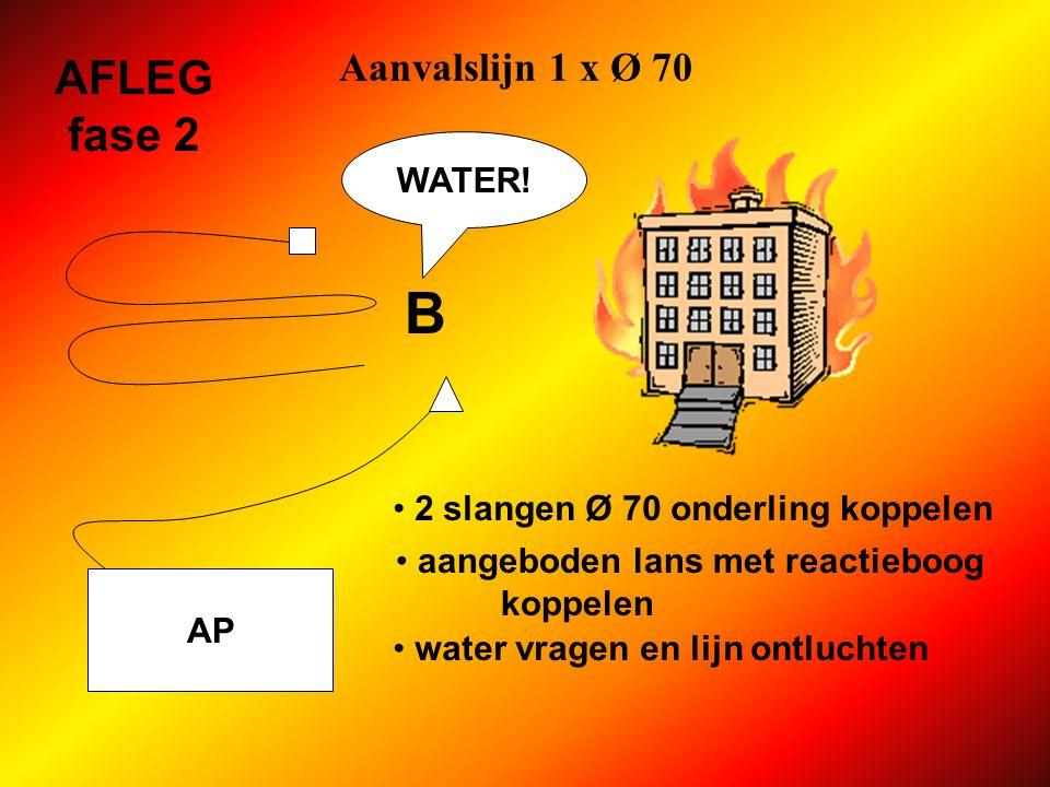 B AFLEG fase 2 Aanvalslijn 1 x Ø 70 WATER!