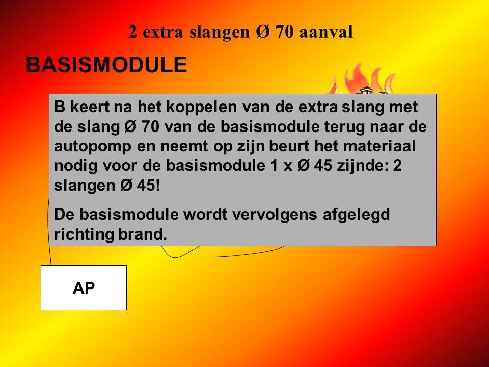 A B BASISMODULE 2 extra slangen Ø 70 aanval