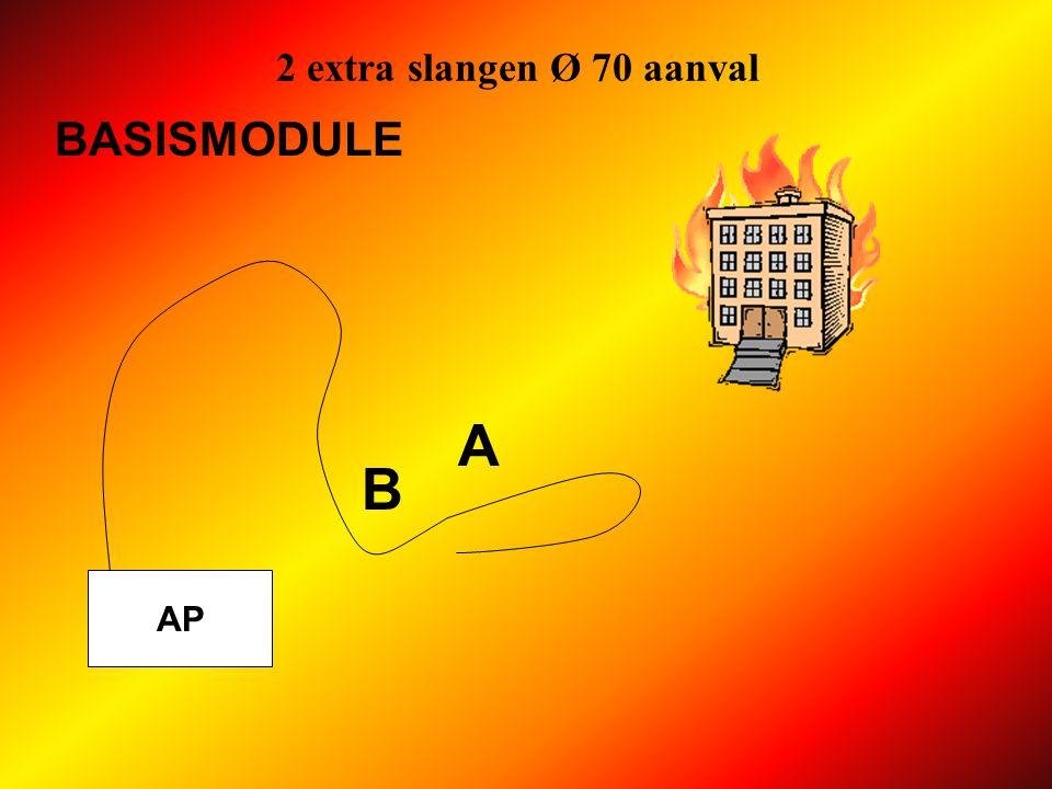 2 extra slangen Ø 70 aanval BASISMODULE A B AP